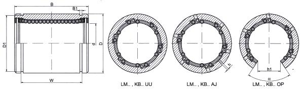 łożysko liniowe LM..UU